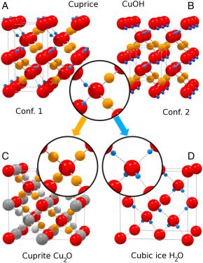 Copper (I) Hydroxide–Cuprice