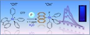 A Simple Organometallic FluorideSensor