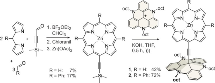 Synthesis of porphyrins on platform molecules