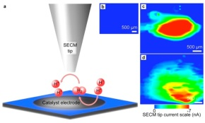 Quantifying the Effects of IndividualNanoparticles