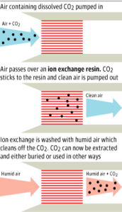 CO2_Extractor